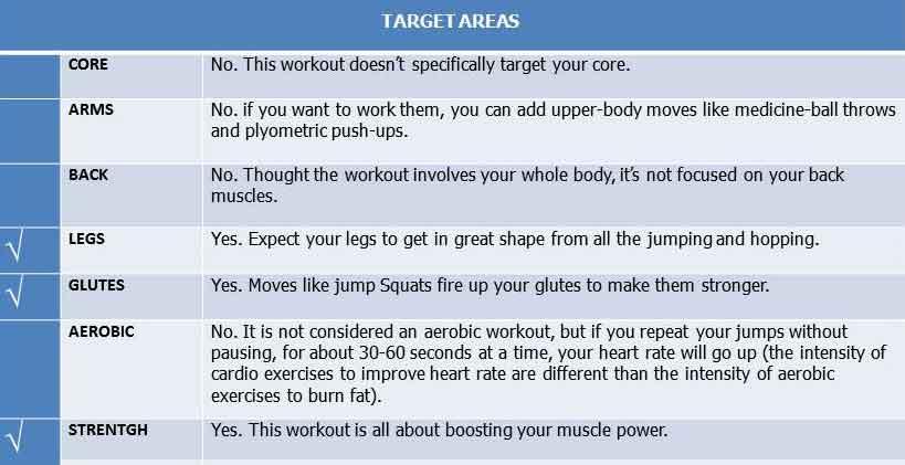 Alex B  Blog | Elite Personal Training and Fitness